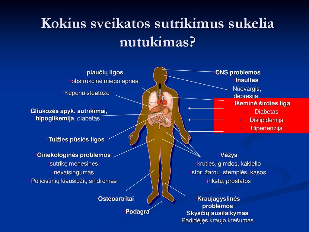 prolaktinas ir hipertenzija