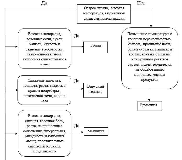 Vyrų lytinių organų ligos (N40-N51)
