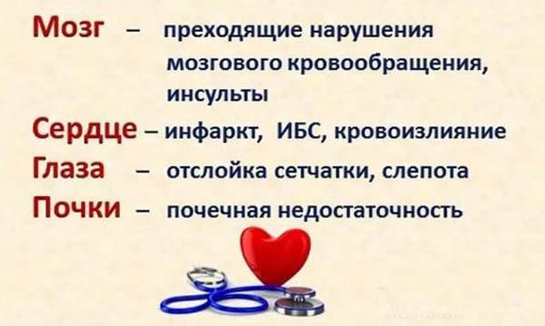 skirtumas tarp hipertenzijos ir vds adrenalinas nuo hipertenzijos