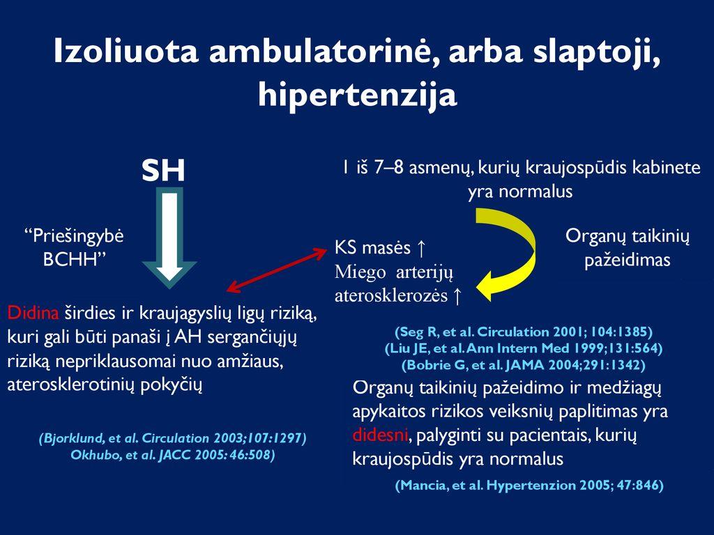 dugno kraujagyslės, sergančios hipertenzija
