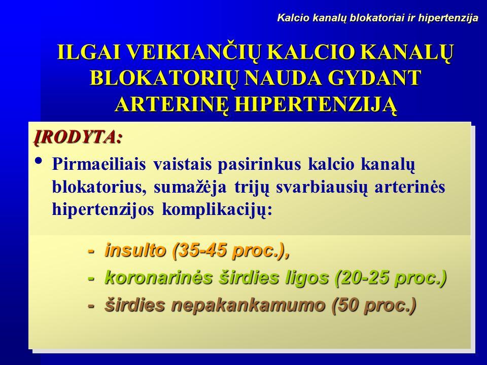 biologiniai hipertenzijos židiniai