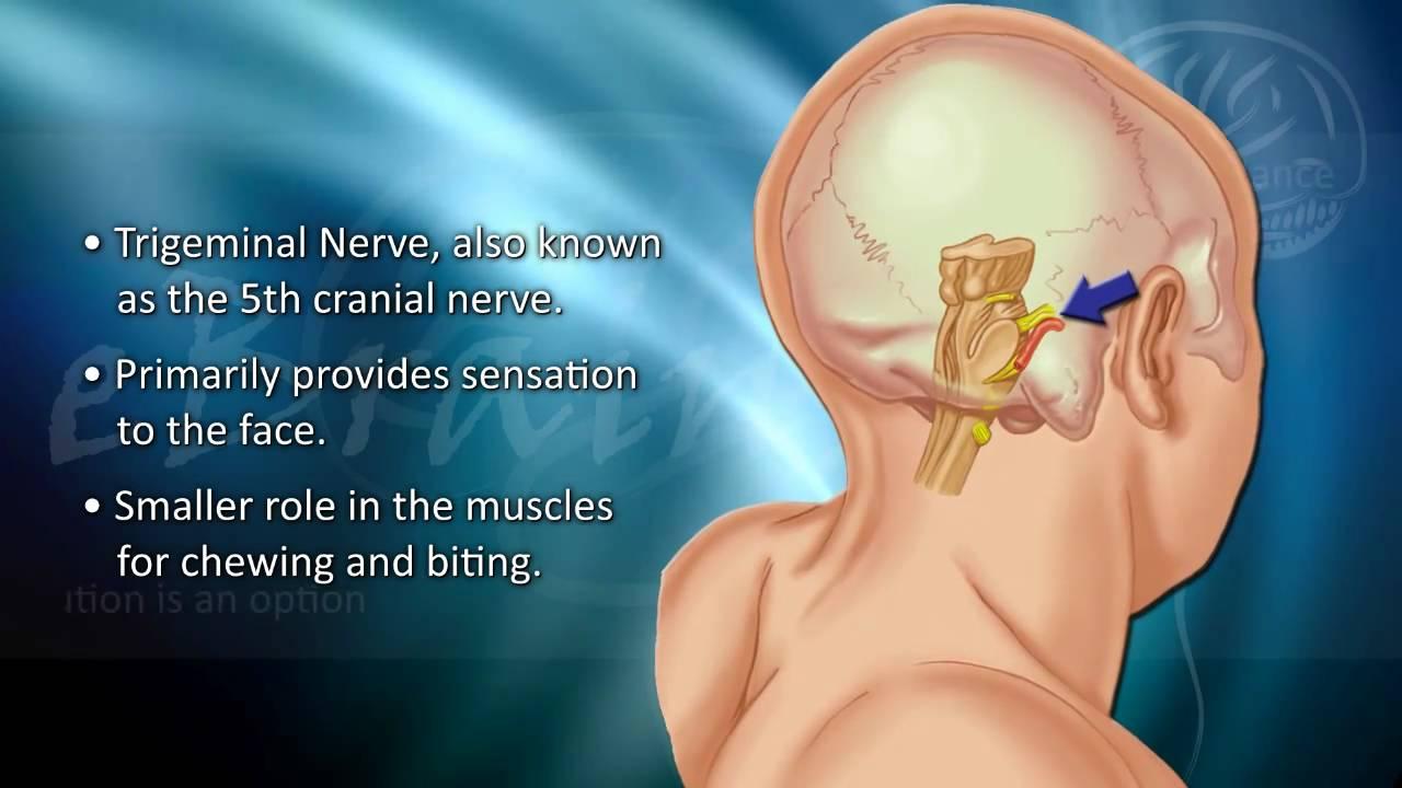 veido nervo hipertenzija