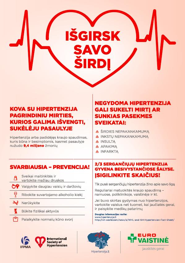 hipertenzijos prevencija
