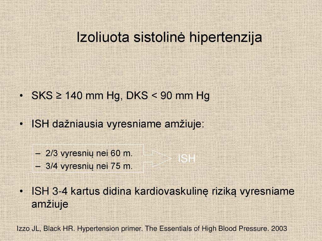 hipertenzija 1 ir 2 bei 3 laipsniai