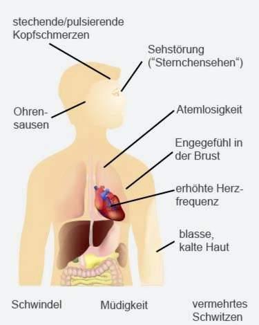 hipertenzija 3 laipsnio 2 laipsnio rizika 4 širdies neurozė ir hipertenzija