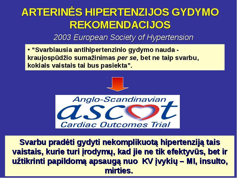 vaistų nuo hipertenzijos gydymo metodai