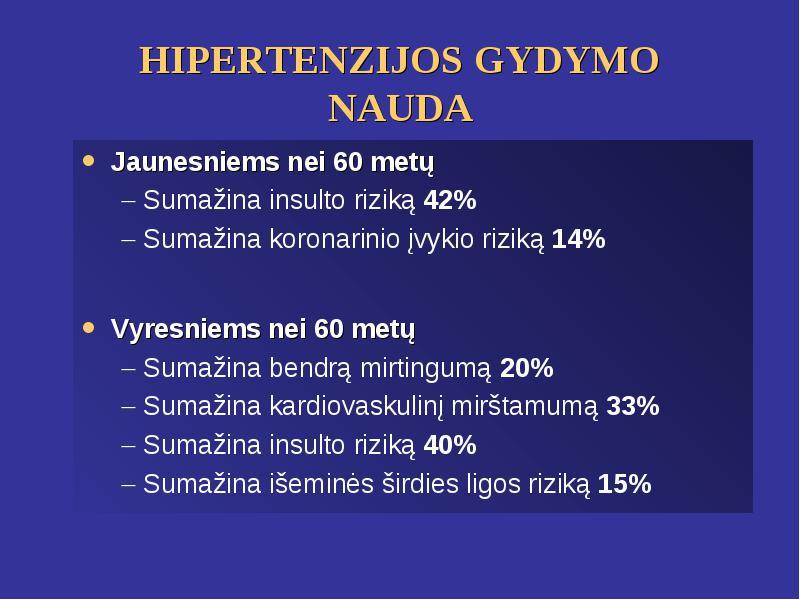 hipertenzijos rizikos faktorius