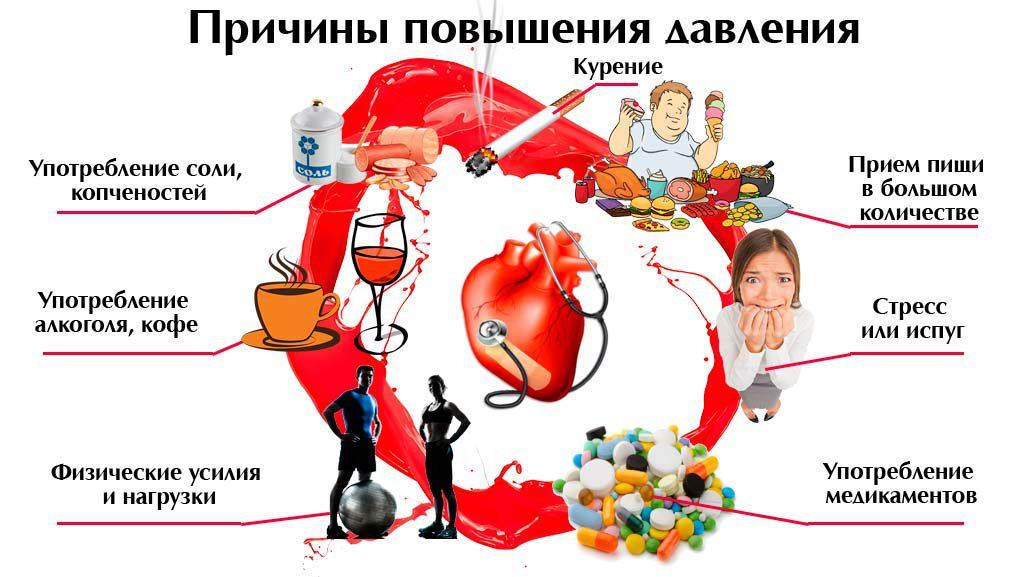 kardio pratimai sergant hipertenzija