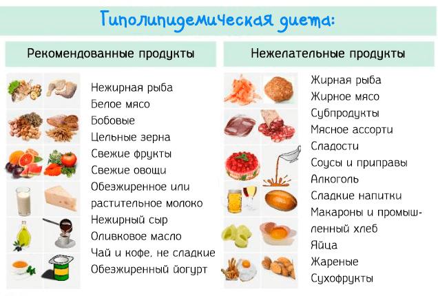 kokie yra hipertenzijos receptai