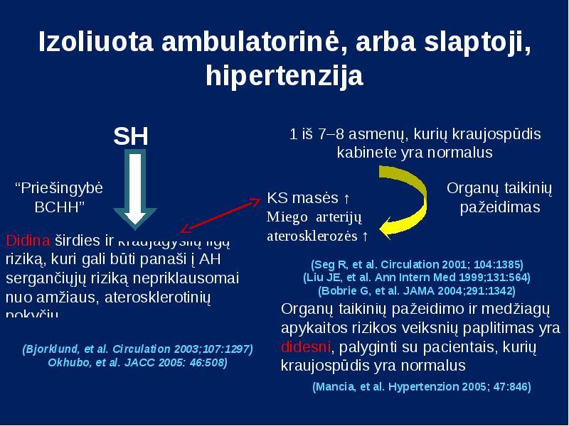 kaip nustatoma hipertenzijos rizika