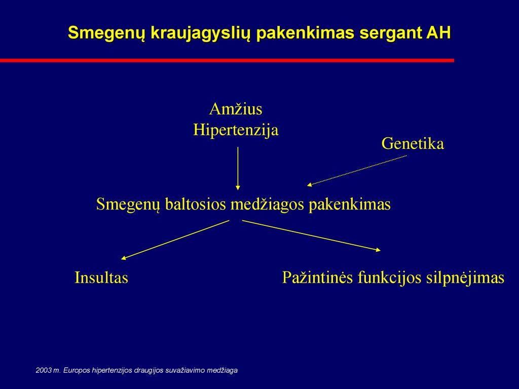 su hipertenzija, kraujagyslių susiaurėjimu 2 tipo diabeto širdies sveikata