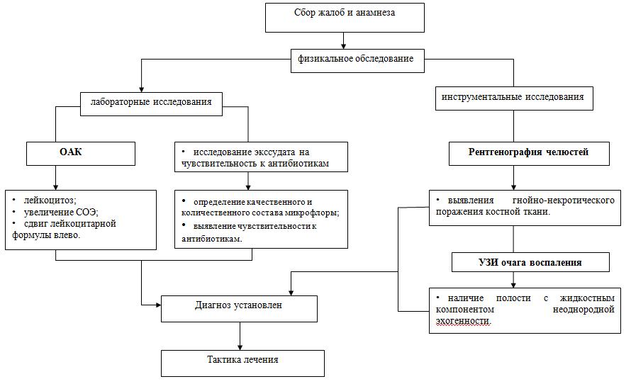Icb hipertenzijos kodai hipertenzija sveiki receptai