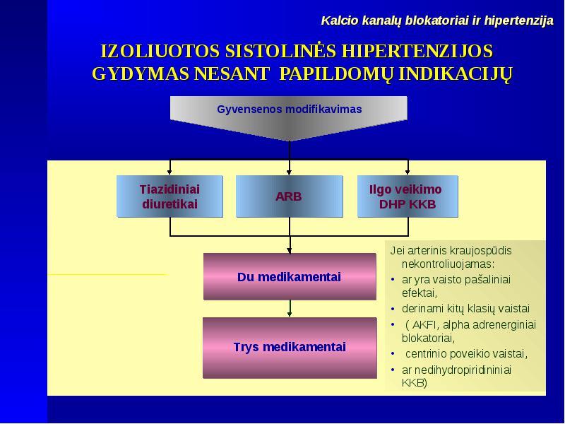 hipertenzija ar depresija atsiliepimai apie vaistus hipertenzijai gydyti