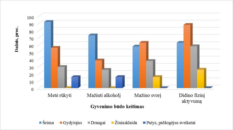 Pratimai hipertenzija sergantiems pacientams - Diabetas November
