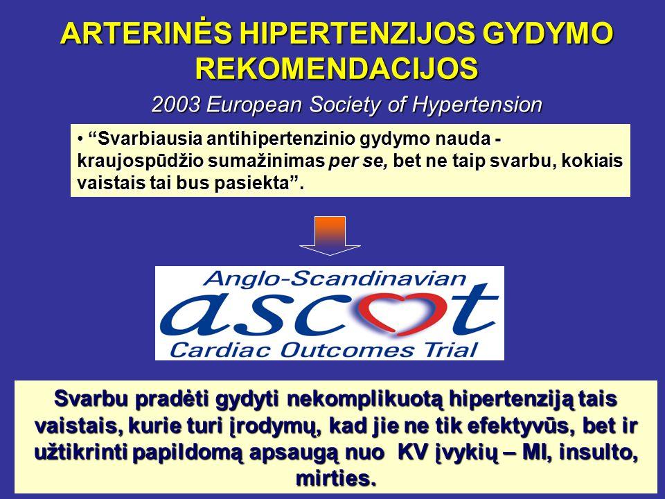 hipertenzijos gydymo aparatai
