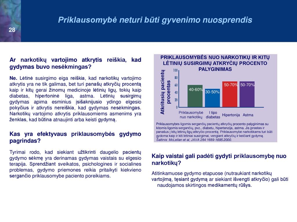 hipertenzija narkotikų forumas