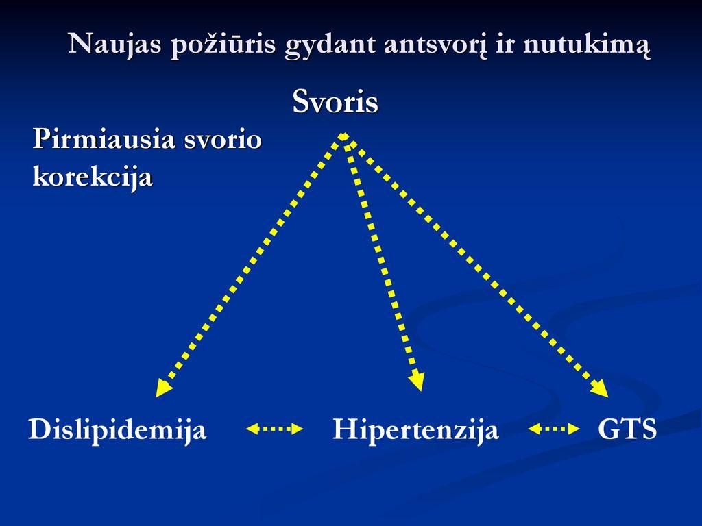 kas yra vd hipertenzija hipertenzijos rizikos faktorius