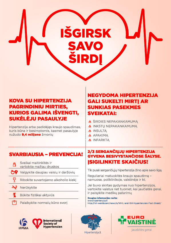 kaip sužinoti apie hipertenziją
