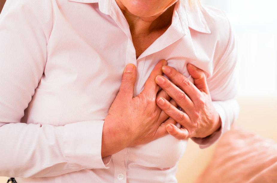 hipertenzija kaip simptomas ar galima kreiptis dėl negalios grupės dėl hipertenzijos