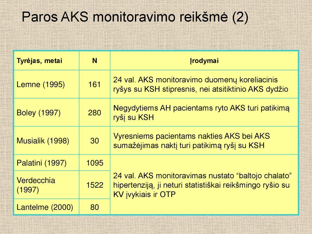 Pirminė arterinė hipertenzija | taksi-ag.lt