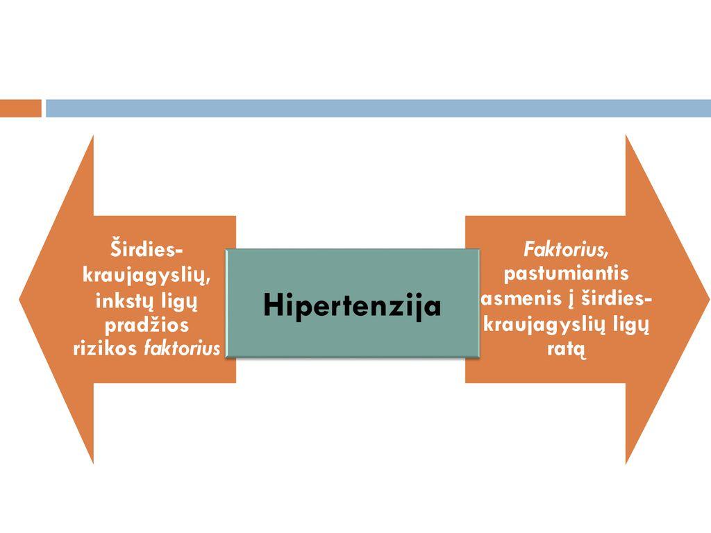 inkstų funkcijos sutrikimas su hipertenzija