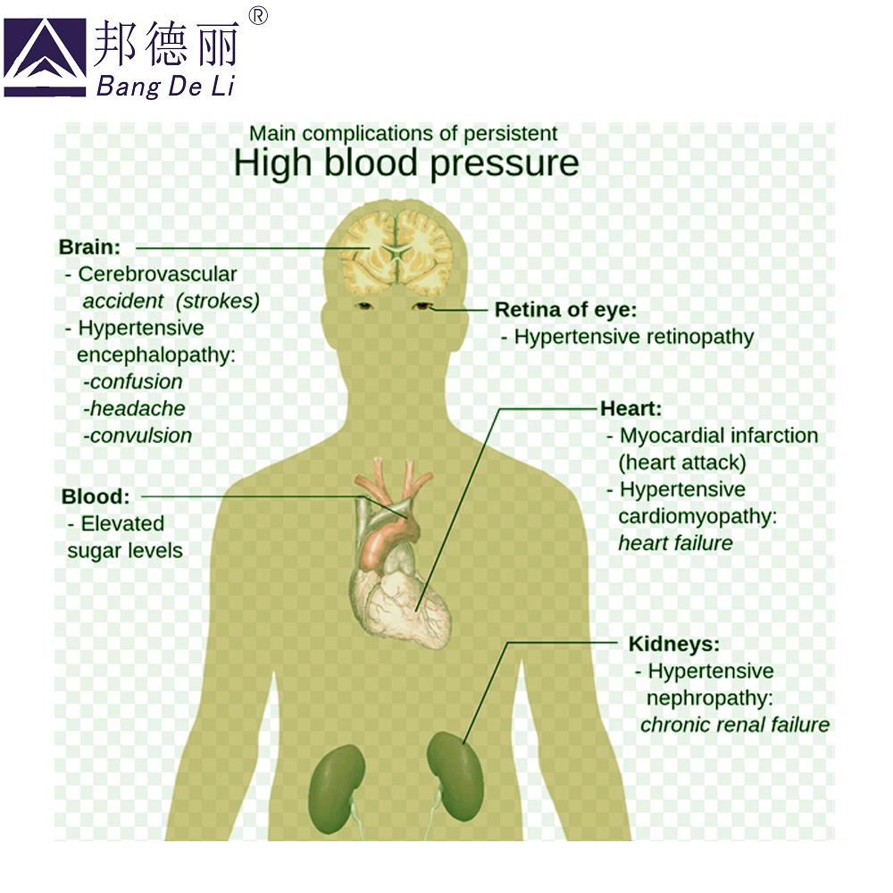 inkstų hipertenzijos ir