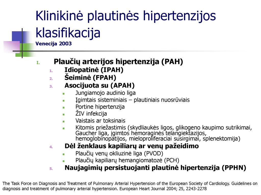 hipertenzijos klasifikacija ir gydymas