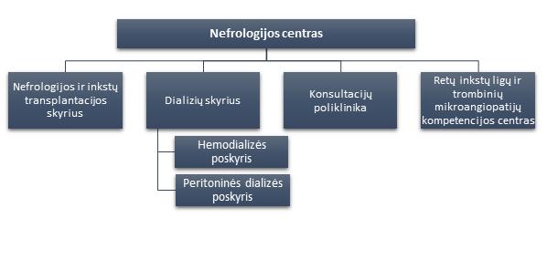 medicininiai vaistai nuo hipertenzijos