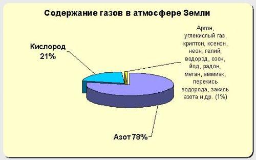 hipertenzija ir aukštas atmosferos slėgis