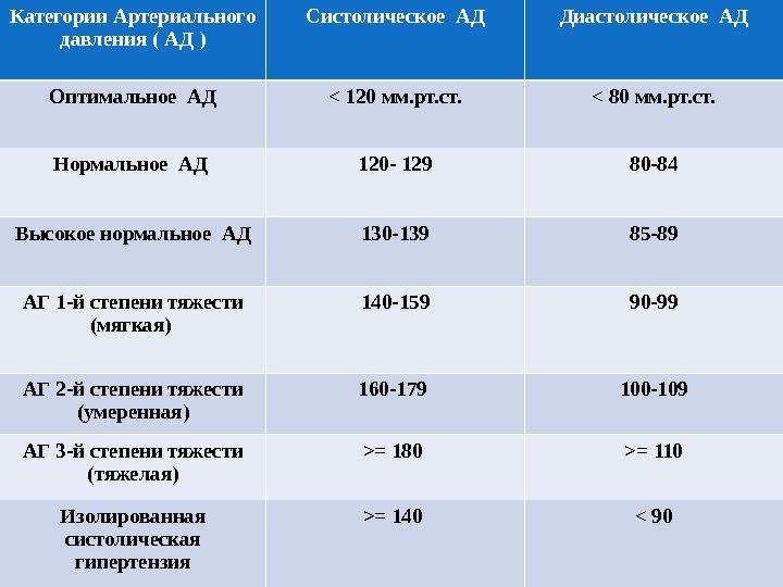 hipertenzijos slėgio indikatorius