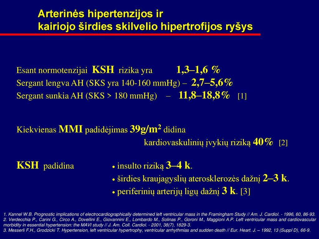 hipertenzijos gydymo kamera