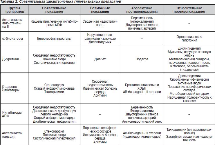 fermentuotų pieno produktų ir hipertenzija hipertenzijos komplikacija