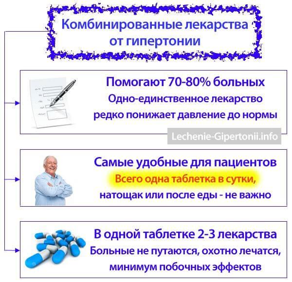 rasilozė su hipertenzija atsiliepimai apie vaistus hipertenzijai gydyti