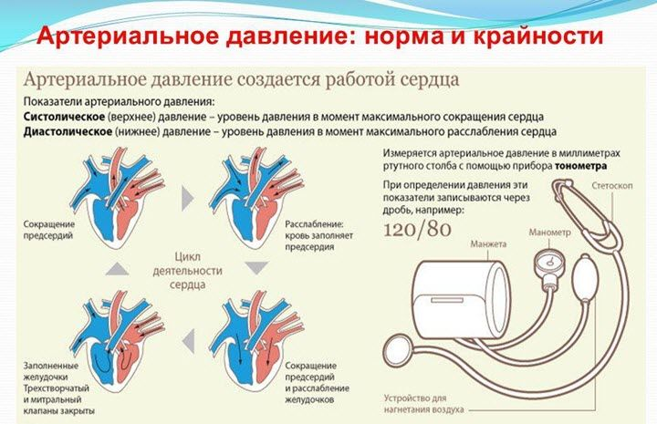 Geriausia nugaros gydymas hipertenzija